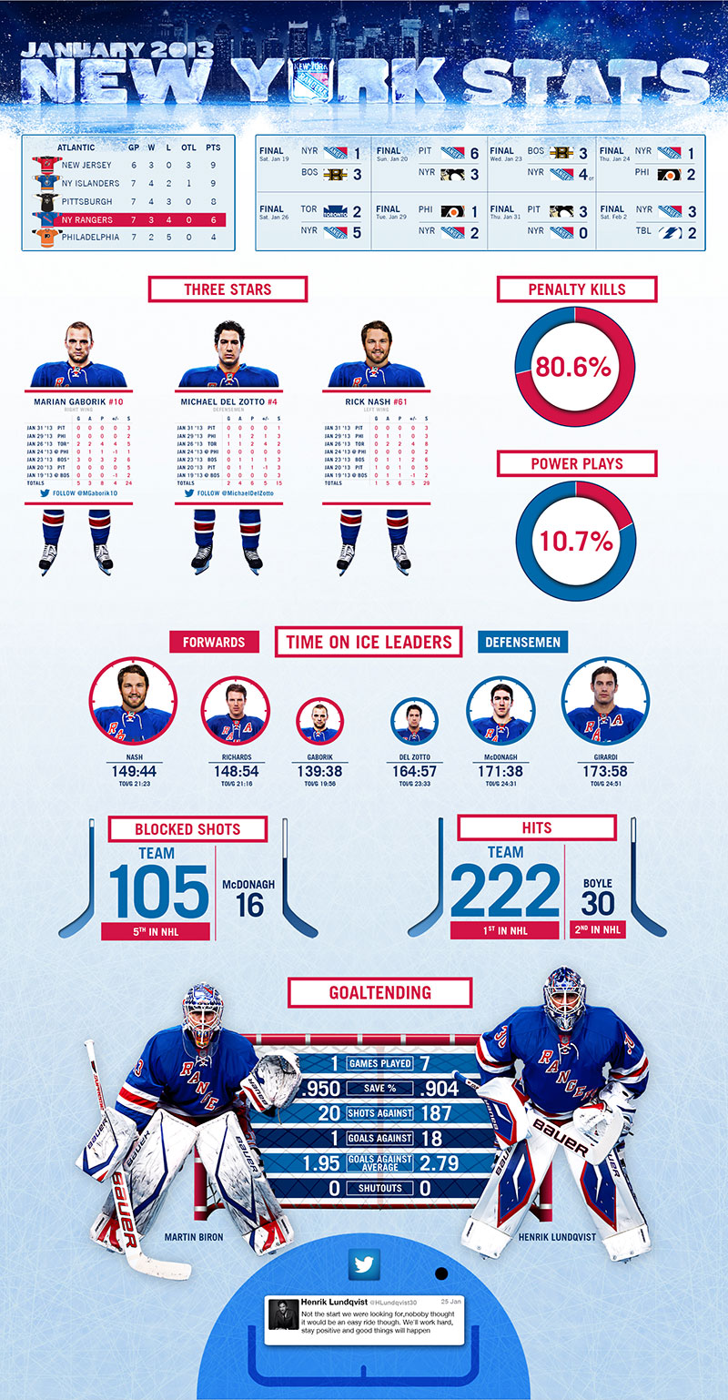NYR1213-INFOGRAPHIC-Layout