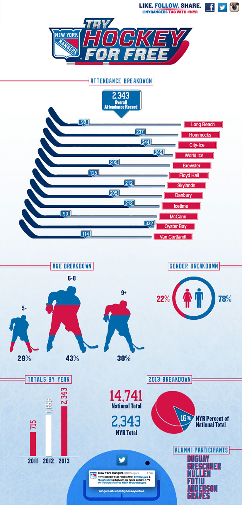 NYR1314-THFF-Infographic